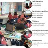 e-Learning in the Classroom