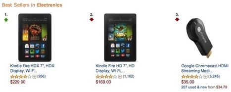 Amazon's Assault on Apple's iPad - Motley Fool | Hot Technology News | Scoop.it