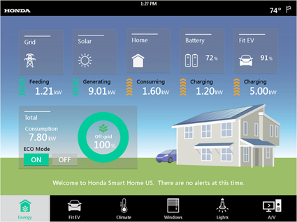 Honda's Launched a Net-Zero Energy Smart Home Project in ... | personalinterests | Scoop.it