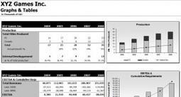 Audit de modèles financiers Excel | Blogue Modelcom | Modélisation financière | Scoop.it