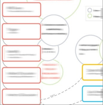 A guide to conducting Contextual Inquiry user research | UXploration | Scoop.it