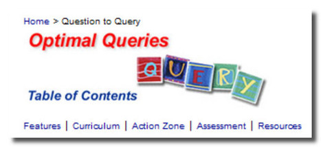 21cif: Full Circle Kit: Question to OPTIMAL Query | 21st Century Information Fluency | Scoop.it