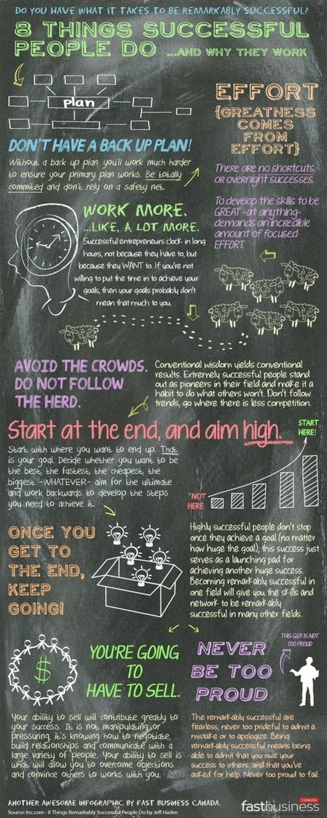 8 claves para ser un emprendedor de éxito (infografía) | Emprendedurismo | Scoop.it