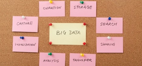 5 Ways to Use Big Data | The Cloud | Scoop.it