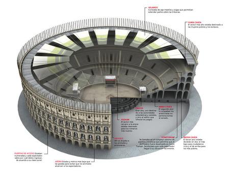 El Coliseo de Roma en Ruinas ~ La Historia con Mapas | Historia del Arte | Scoop.it
