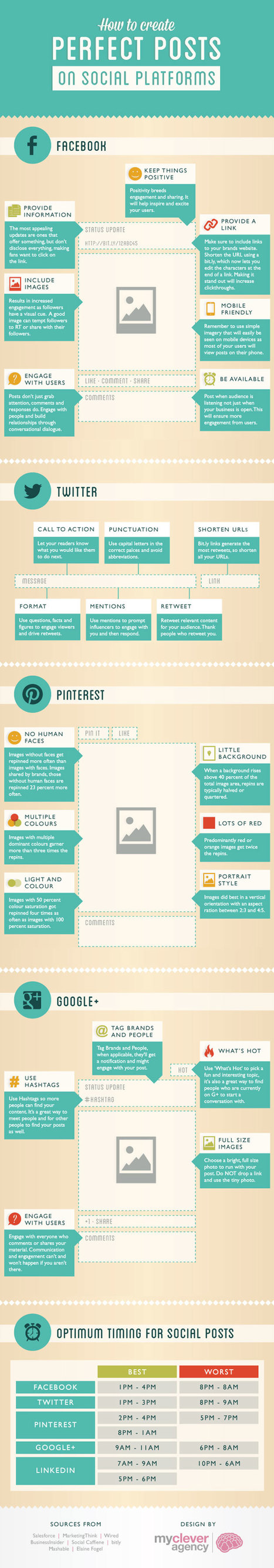 How To Create Effective Posts on the 4 Main Social Sites [Infographic] | Rwh_at | Scoop.it