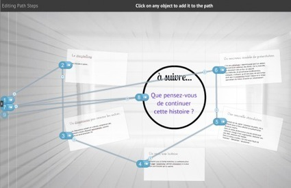 Créer des présentations avec Prezi - CREG | Cartes mentales | Scoop.it