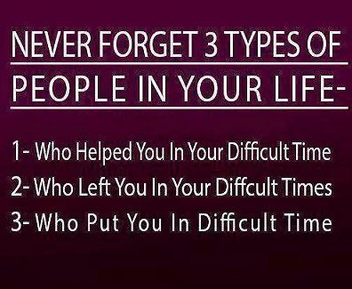 Never Forget 3 Types Of People In Your Life 1 - Who Helped You In Difficult Time 2 - Who Left You In Difficult Times 3 - Who Put You In Difficult Time | Quotes | Scoop.it