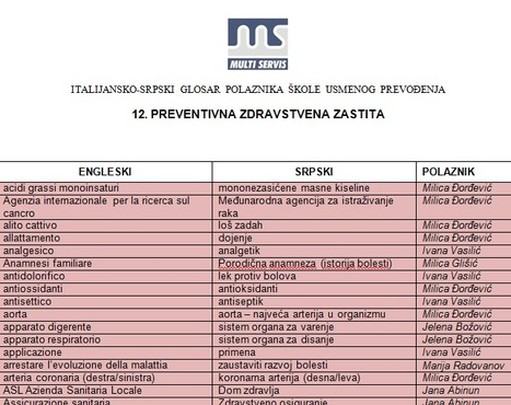 (SR) (IT) (DOC) - GLOSAR PREVENTIVNA ZDRAVSTVENA ZAŠTITA | Google Drive | Glossarissimo! | Scoop.it