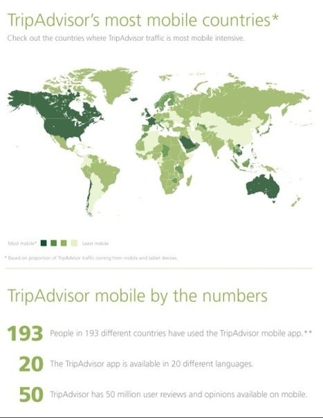 Lonely Planet watch out -- TripAdvisor launches free mobile city guides | Tnooz | brave new world | Scoop.it