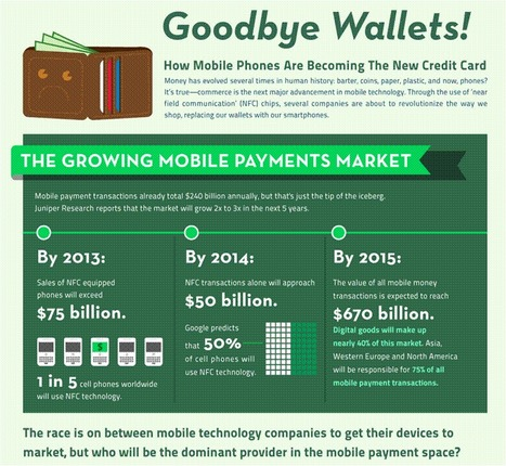 Goodbye wallets! [INFOGRAPHIC] | All about Data visualization | Scoop.it