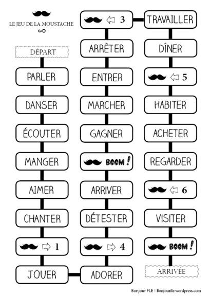 Jeu de plateau pour conjuguer les verbes | Fiches pedagogiques | Scoop.it