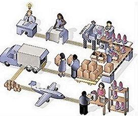 La Empresa como Sistema en Interrelación con su Entorno | Introducción a los sistemas de negocios | Scoop.it