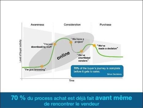Les 4 C du social selling: vers une prospection connectée efficace   Les commerciaux performants   Scoop.it