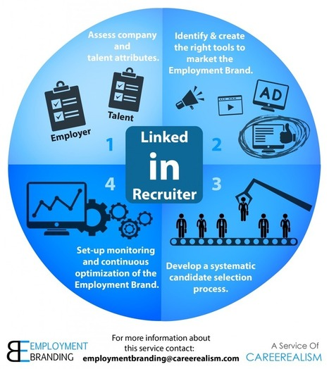 How Employment Branding Works [Infographic] | CAREEREALISM | Employment Branding | Scoop.it