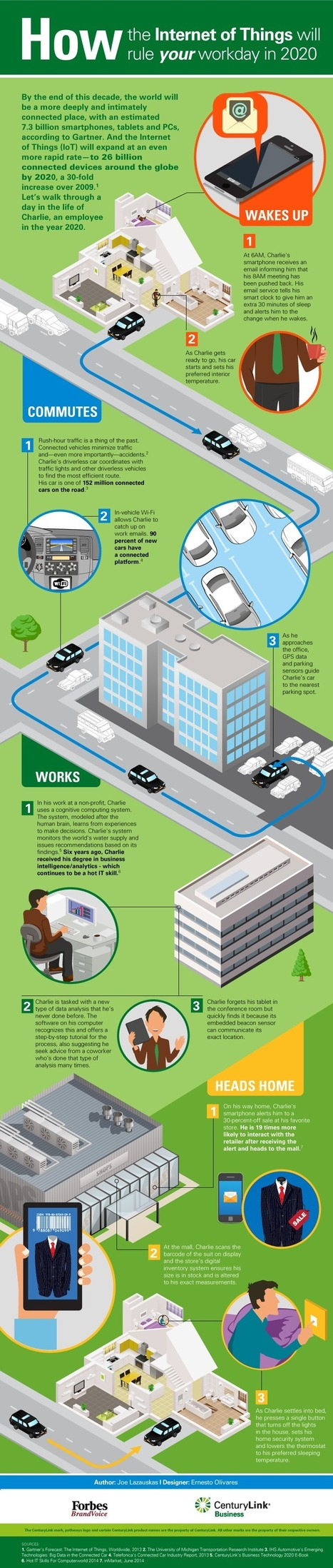 CenturyLinkVoice: How The Internet Of Things Will Rule Your Workday In 2020 [Infographic] | HR Scoops | Scoop.it