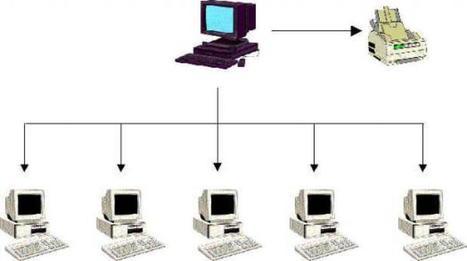 Gestor de Proyectos - Proyectos - Proyecto - Actividad. Línea del tiempo | SSOOM | Scoop.it