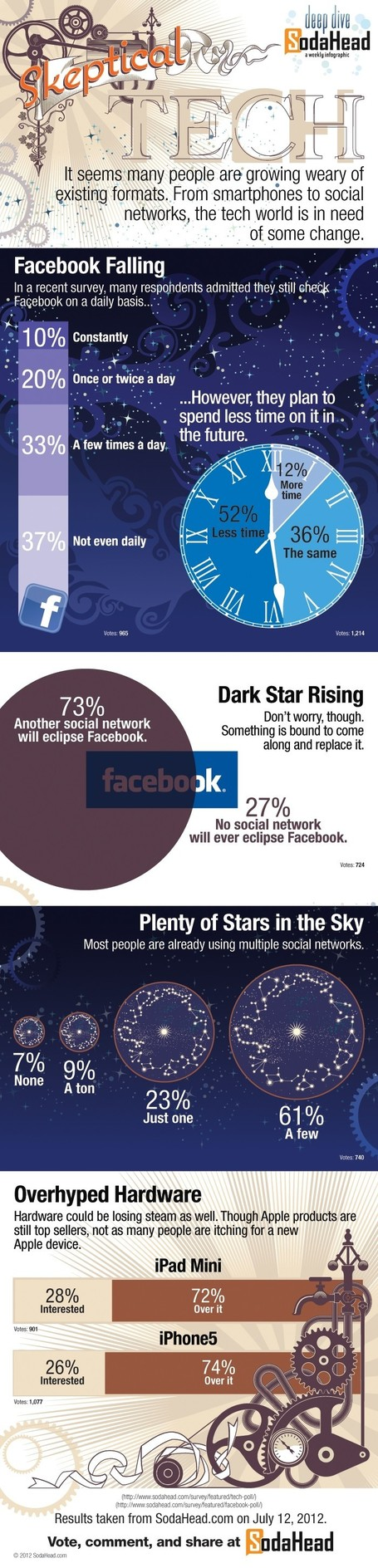Reports: Reason for Facebook Popularity Continuously Slipping Down | All Infographics | social media and digital marketing | Scoop.it