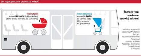 Jak bezpiecznie ustawić wózek dziecięcy w autobusie? - Gazeta Pomorska | Wózki dla dzieci | Scoop.it