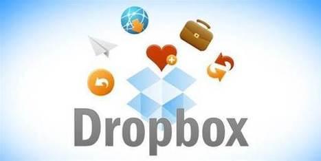Comparatif Google Drive vs Dropbox vs. Onedrive   Tutoriels   Scoop.it