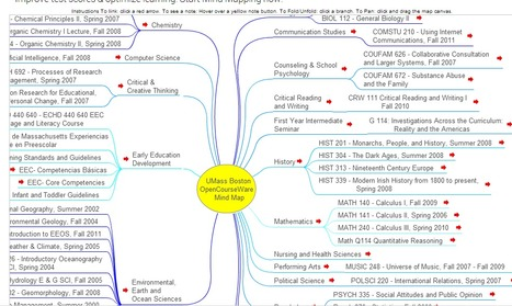 Free Undergraduate Courses by the UMass Boston OpenCourseWare, Interactive Mind Map | Classemapping | Scoop.it