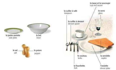 Le vocabulaire de la table | le français à table | Scoop.it