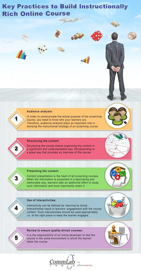 What Does it Take to Create Instructionally Sound E-learning Courses – An Infographic | The impact of E-learning, good or bad? | Scoop.it