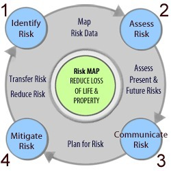 What is the FEMA Risk MAP Policy? | Texas Coast Real Estate | Scoop.it