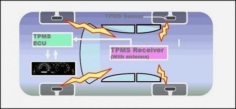 Système de surveillance de la pression des pneus obligatoire | Sécurité et prévention routière | Scoop.it