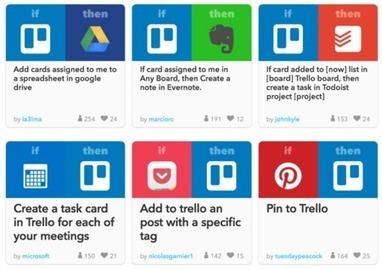 9 herramientas esenciales para complementar Trello | Educacion | Scoop.it