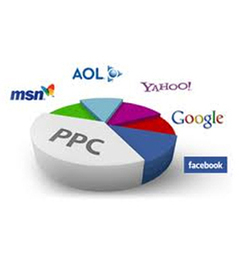 Hire Dedicated PPC Experts, Campaign Management Service India | Loginatsolution | SEO Company in India | Scoop.it