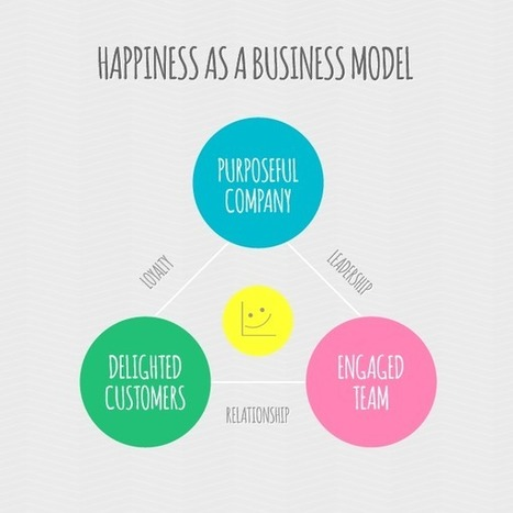 A Simple Framework For Building A Company That Matters | Happy Melly | Culture & Employee Engagement | Scoop.it