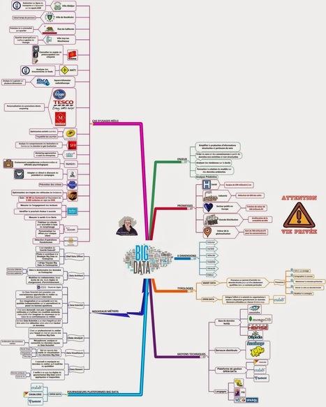Le Big Data pour les nuls #bigdata #humanknowledge | Mind Mapping au quotidien | Scoop.it