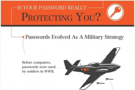 Have you checked your passwords lately? | e-commerce & social media | Scoop.it