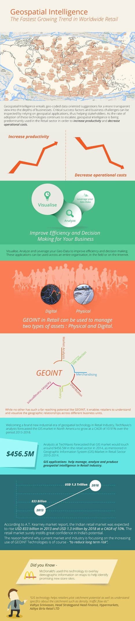 Geospatial Intelligence - The Fastest Growing Trend in Worldwide Retail | MediaAgility | Scoop.it