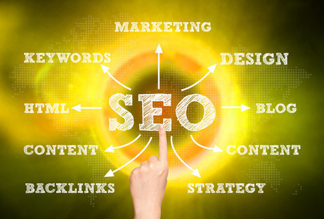 Importance Of Customer Driven SEO Practices | Online Marketing Company In India | Scoop.it