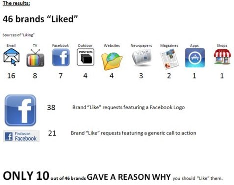 Why I Don't Like Your Brand on Facebook - Andrew Blakely | WEBOLUTION! | Scoop.it