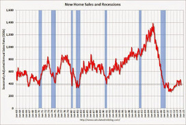 Calculated Risk: What's Right with Housing? | Real Estate Plus+ Daily News | Scoop.it