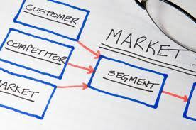 Creating a Marketing Plan | Business Studies | Scoop.it