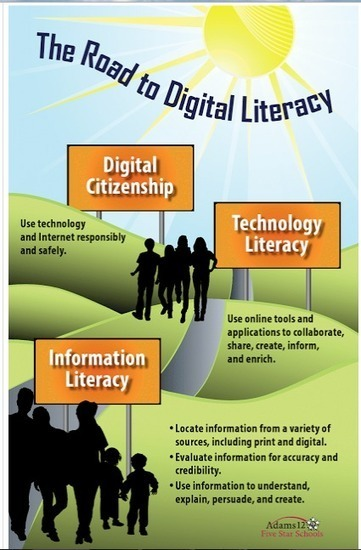 A Must Have Poster on Digital Literacy ~ Educational Technology and Mobile Learning | Brain Research - Technology usage with kids | Scoop.it