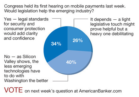 Poll Results: Would Legislation Help the Emerging Mobile Payments Industry? - American Banker Article | Payments 2.0 | Scoop.it