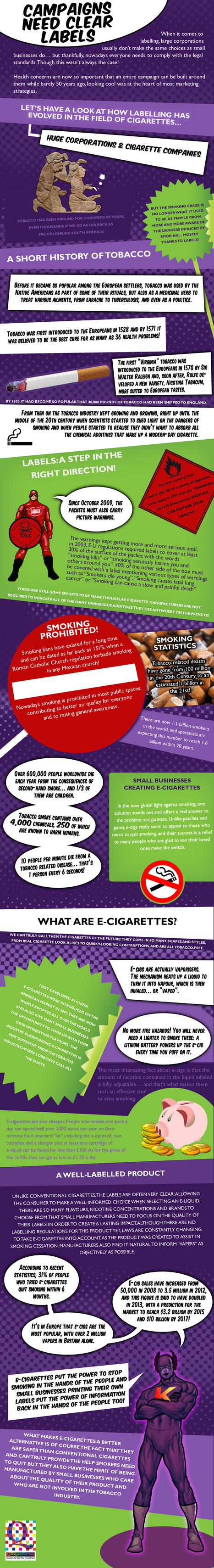 Small businesses love label printers | Colour Label Printers | Scoop.it