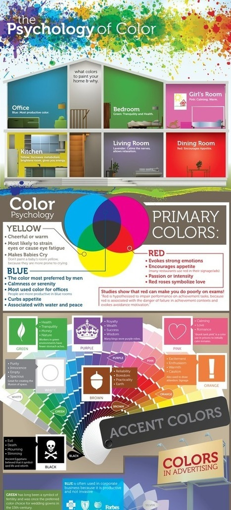 The Psychology of Color [Infographic] | Avant-garde Art & Design | Scoop.it