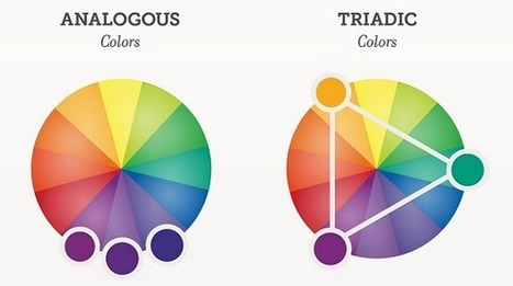 The Psychology of Color in Marketing and Branding | Help Scout | unconscious | Scoop.it