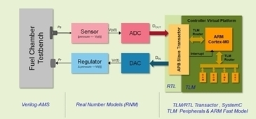 Internet of things explained - 2/19/2013 - Electronics Weekly | Internet of Things: Explanation and Application | Scoop.it