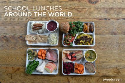 Production orale : parler des habitudes alimentaires | Language Resources | Scoop.it