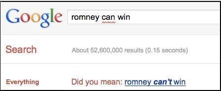 Google's Search Engine Has Apparently Decided Mitt Romney Can't Win | Mediaite | An Eye on New Media | Scoop.it