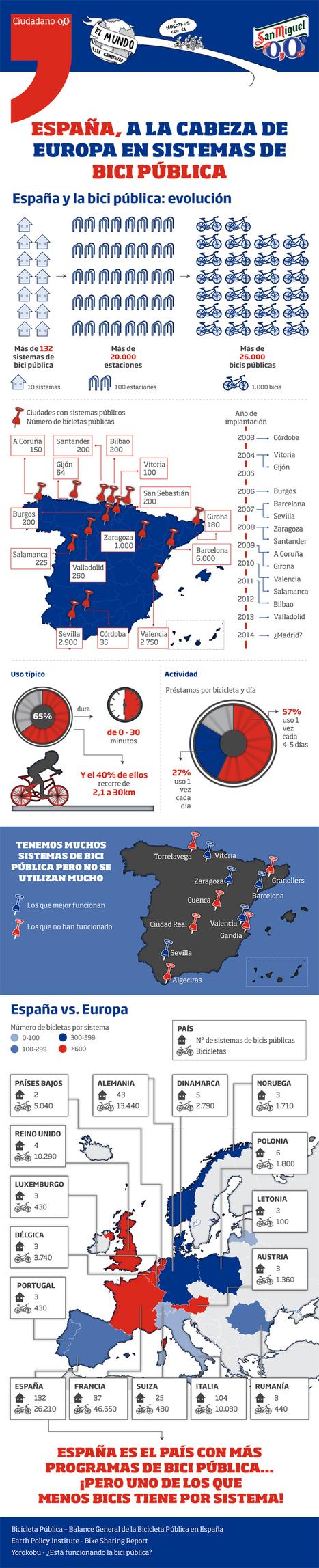 Infografía | España a la cabeza de Europa en sistemas de bici pública | Bici & ciudad | Scoop.it