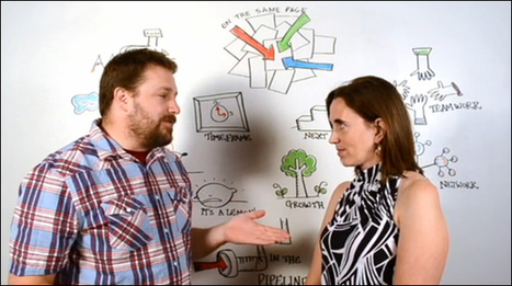 Become a Rockstar Scribe: Awesome e-course teaches essential graphic recording skills - Mind Mapping Software Blog | Visual Innovation | Scoop.it