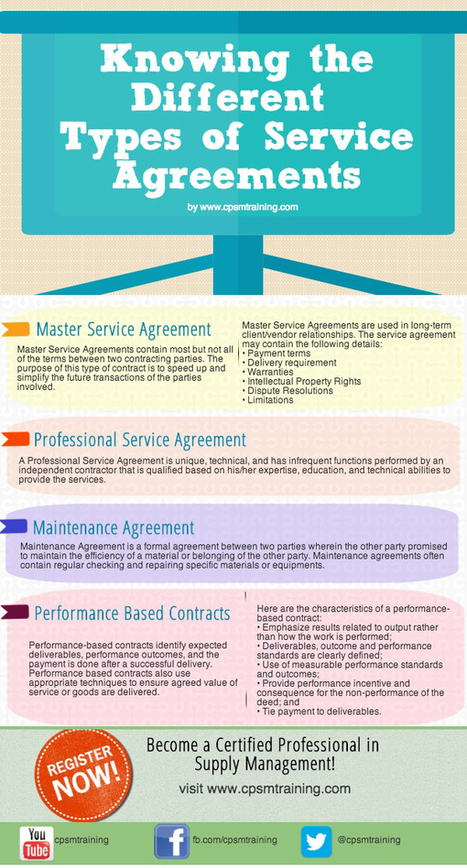 Knowing the Different Types of Service Agreements | cpsm certification | CPSM Study Cheats | Scoop.it